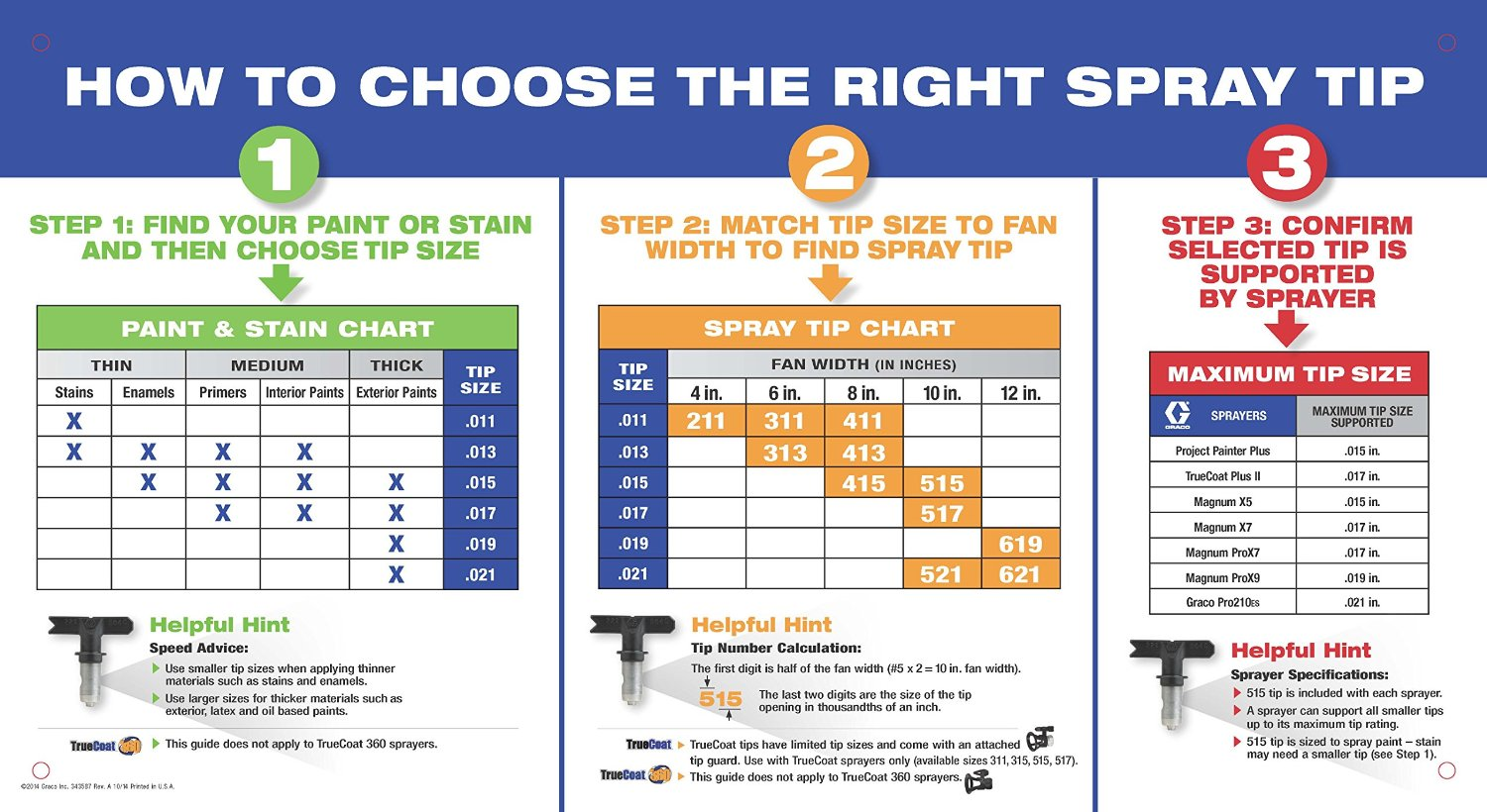 How to Choose The Right Spray Tip